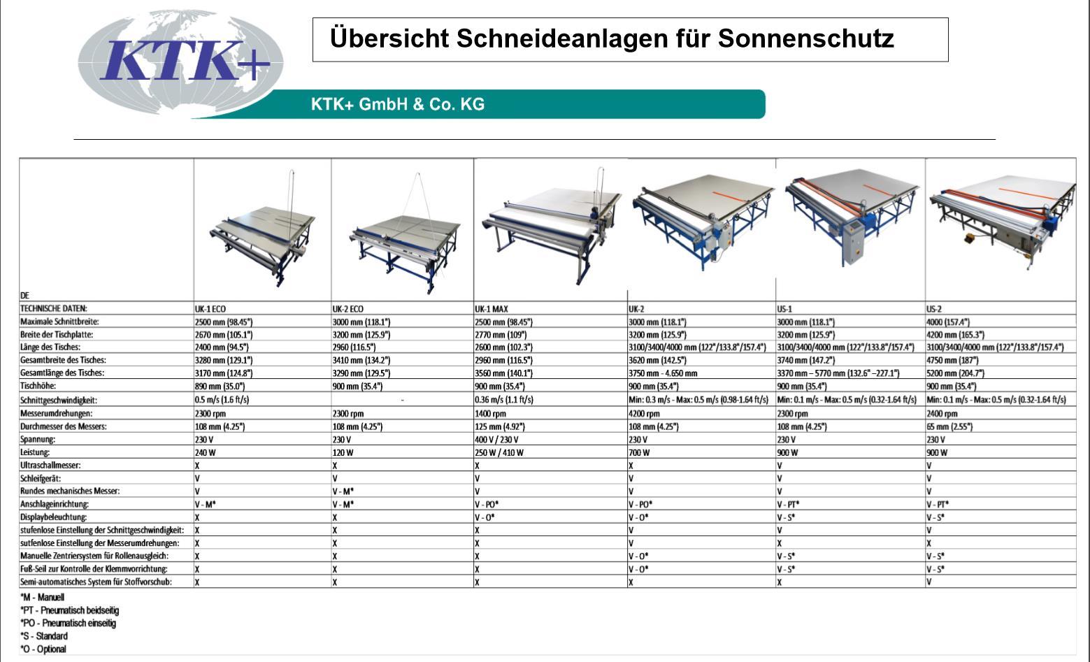 Fein Drahtplatten Für Decksschienen Bilder - Elektrische Schaltplan ...